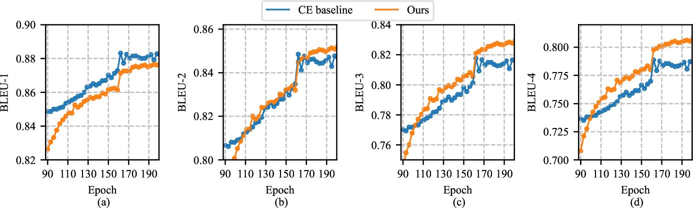Figure 3 for Reinforcement Learning-powered Semantic Communication via Semantic Similarity