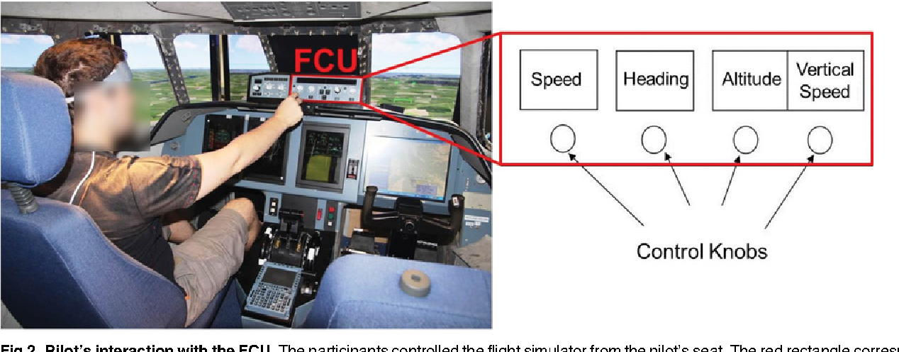 Figure 2 from Real-Time State Estimation in a Flight Simulator Using