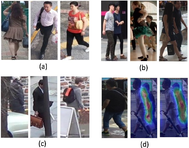 Figure 1 for Do Not Disturb Me: Person Re-identification Under the Interference of Other Pedestrians