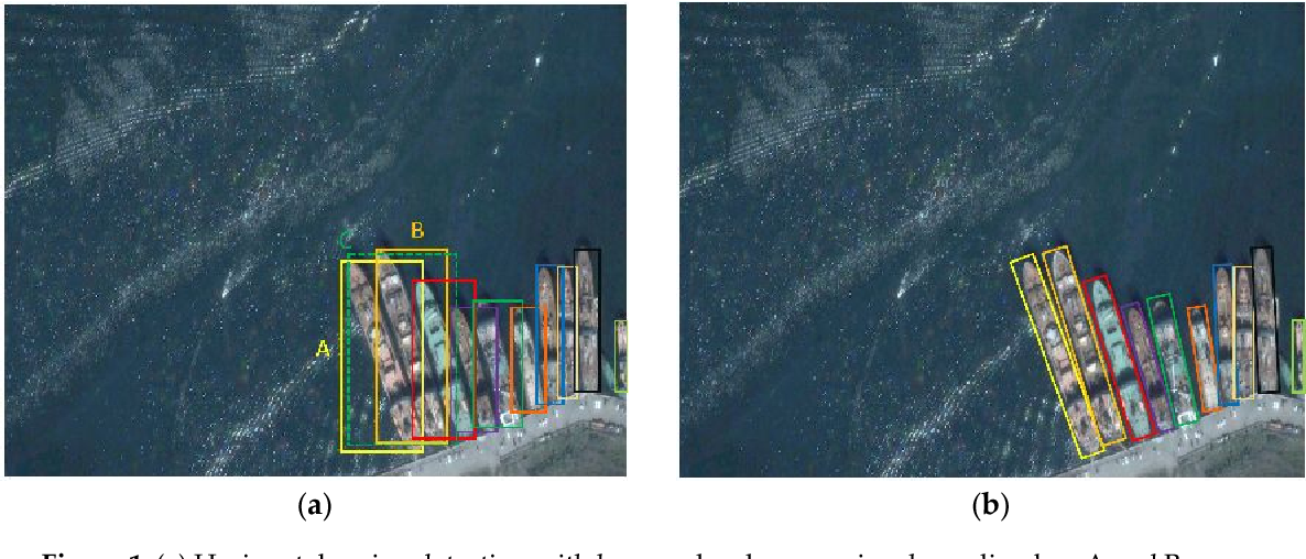 Figure 1 for Automatic Ship Detection of Remote Sensing Images from Google Earth in Complex Scenes Based on Multi-Scale Rotation Dense Feature Pyramid Networks