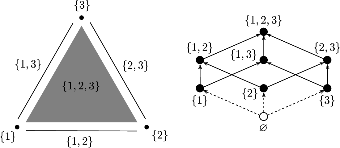 Figure 3 for Reconciling the Discrete-Continuous Divide: Towards a Mathematical Theory of Sparse Communication