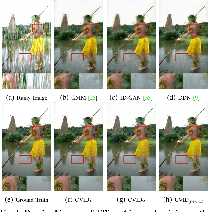 Figure 1 for Conditional Variational Image Deraining