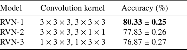 Figure 2 for Few-shot Action Recognition with Implicit Temporal Alignment and Pair Similarity Optimization