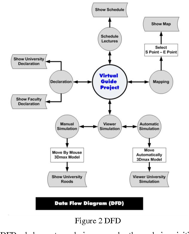 Development of virtual university semantic web service using xml and figure 2 ccuart Image collections
