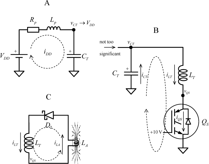 Design And Validation Of A Platform For Electromagnetic Fault