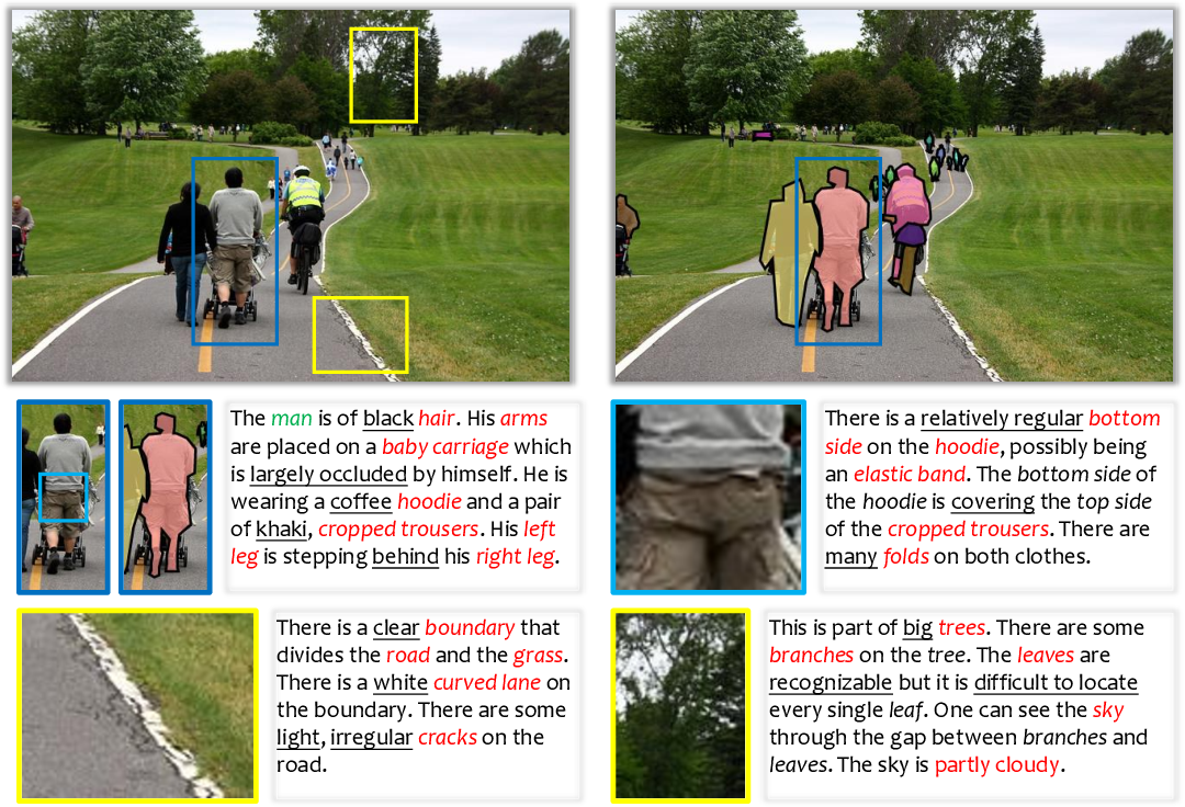 Figure 1 for What Is Considered Complete for Visual Recognition?
