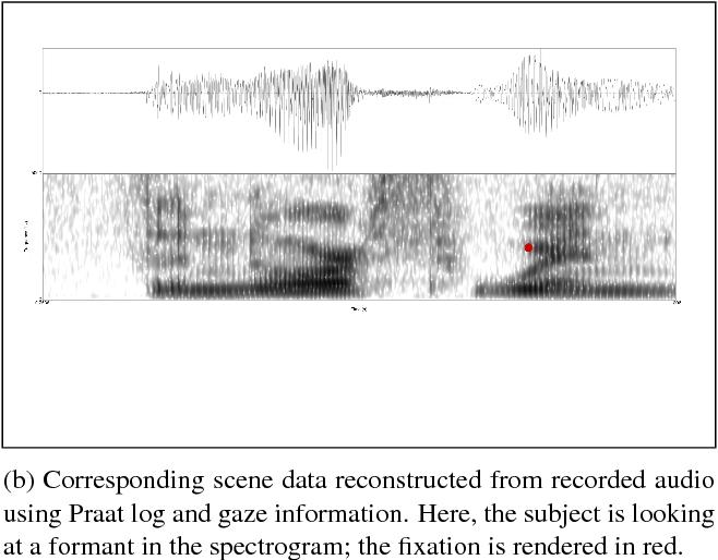 Figure 1 for A Multimodal Corpus of Expert Gaze and Behavior during Phonetic Segmentation Tasks