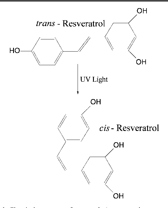 Activation Energy Of Light Induced Isomerization Of Resveratrol
