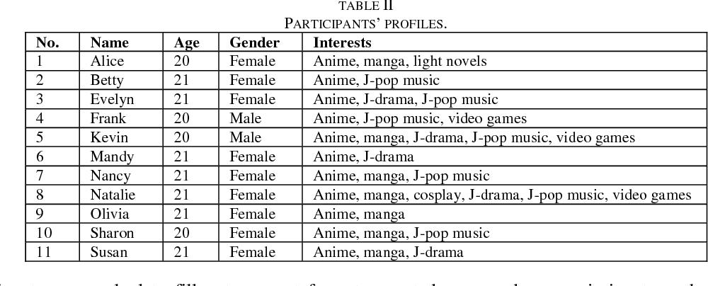 Pdf Learning Japanese Through Anime Semantic Scholar