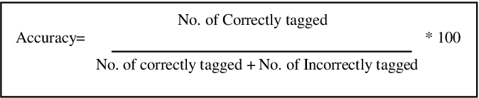 PDF] Rule Based Part-of-Speech Tagger for Marathi Language