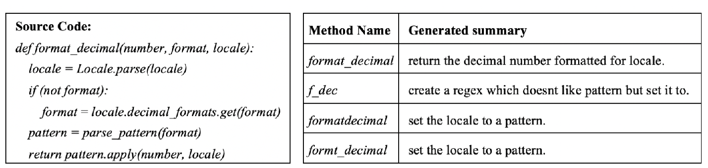 Figure 1 for Exploiting Method Names to Improve Code Summarization: A Deliberation Multi-Task Learning Approach