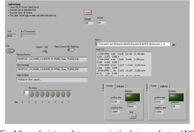 Remote Operation of CNC Milling Through Virtual Simulation and