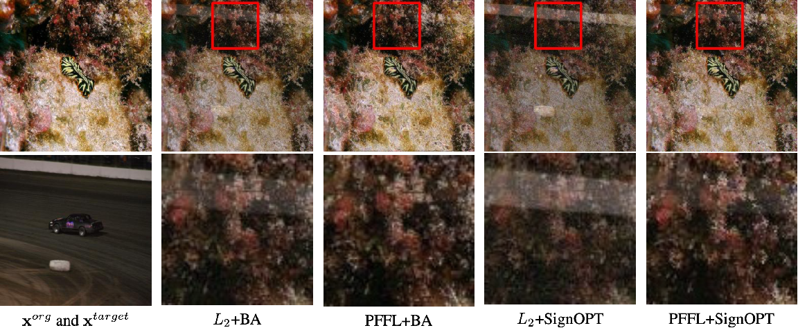 Figure 1 for Towards Imperceptible Query-limited Adversarial Attacks with Perceptual Feature Fidelity Loss