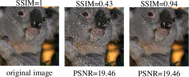 Figure 3 for Towards Imperceptible Query-limited Adversarial Attacks with Perceptual Feature Fidelity Loss