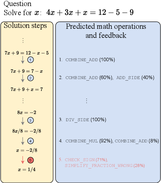 Figure 1 for Math Operation Embeddings for Open-ended Solution Analysis and Feedback