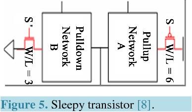 Figure 5. Sleepy transistor [8].