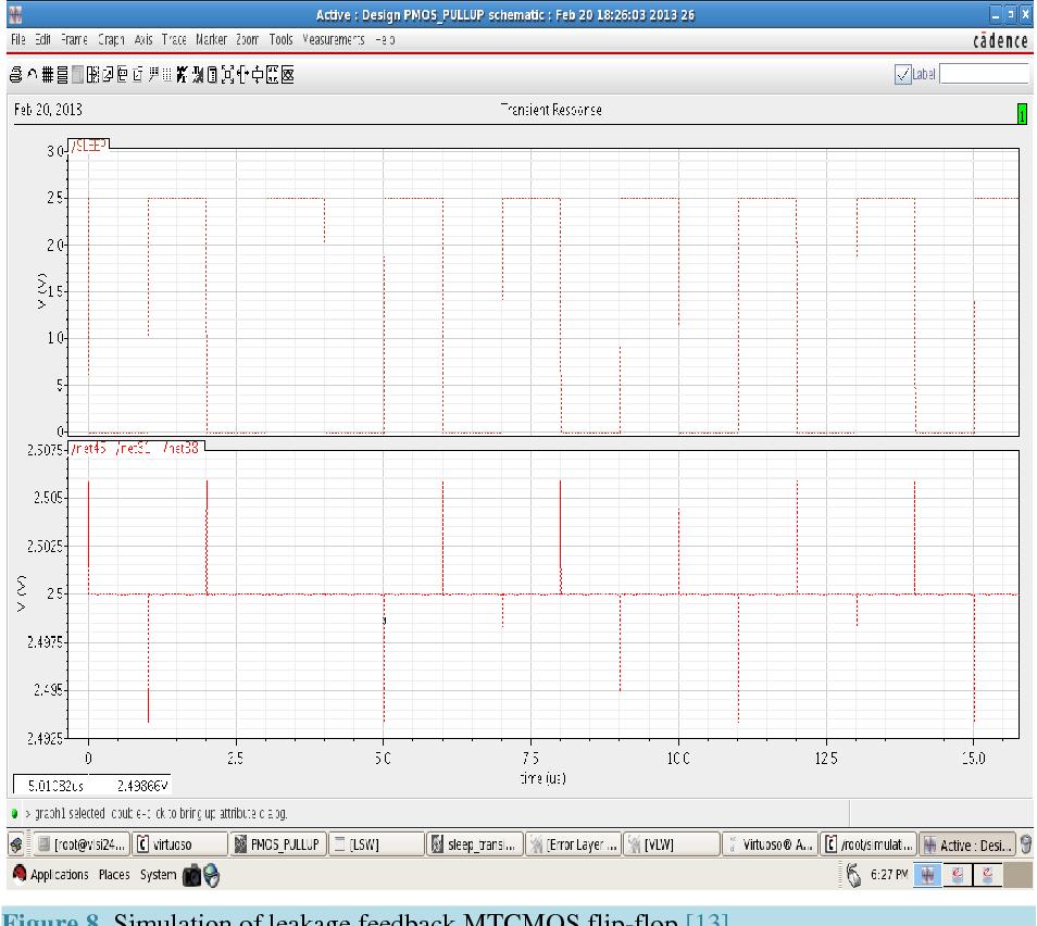 Figure 8. Simulation of leakage feedback MTCMOS flip-flop [13].