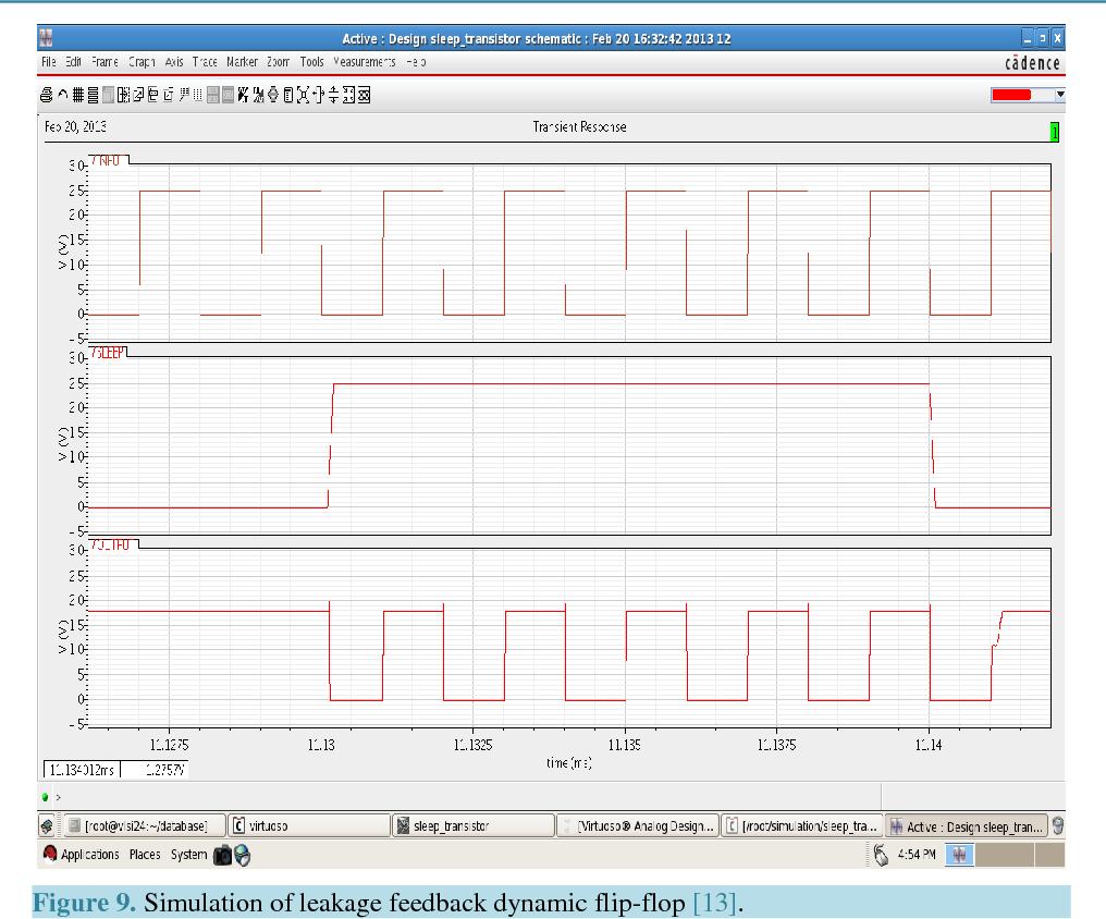 Figure 9. Simulation of leakage feedback dynamic flip-flop [13].