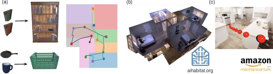 Figure 1 for Optimal Assistance for Object-Rearrangement Tasks in Augmented Reality