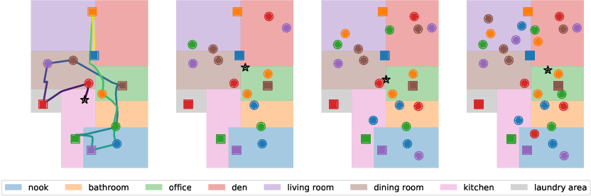 Figure 4 for Optimal Assistance for Object-Rearrangement Tasks in Augmented Reality
