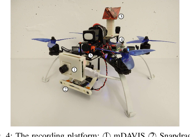 PDF] Are We Ready for Autonomous Drone Racing ? The UZH-FPV