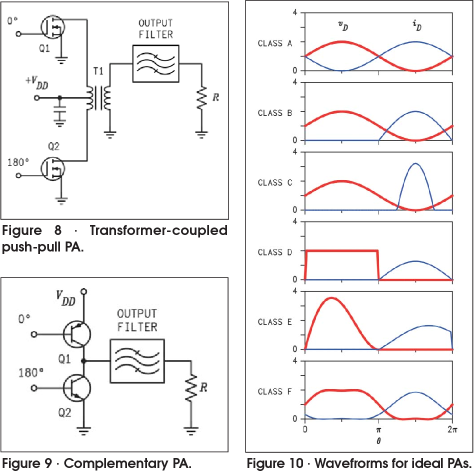 Rf Power Amplifiers And Microwave Amplifier Transmitter Transistor Push Pull Technologies Part 2 By Semantic Scholar
