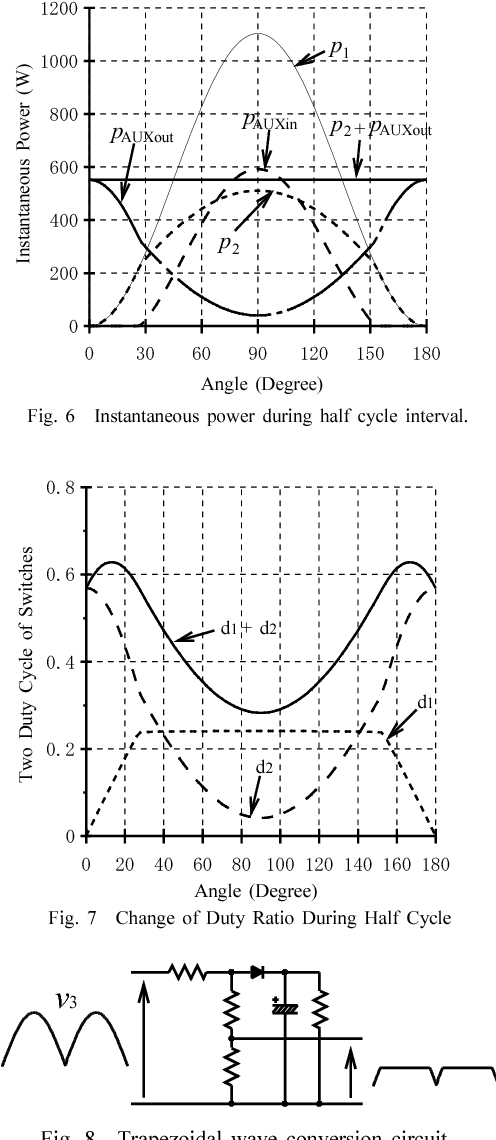 Figure 6 from Novel double chopper type AC-DC power supply with