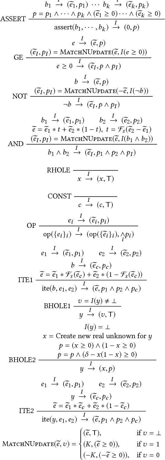 Figure 3 for REAS: Combining Numerical Optimization with SAT Solving