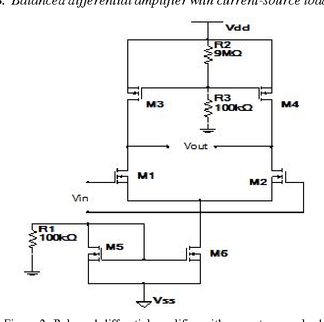 Mosfet Differential Amplifier Analysis