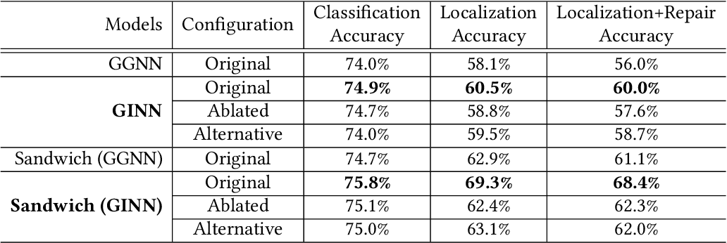 Figure 2 for Learning Semantic Program Embeddings with Graph Interval Neural Network