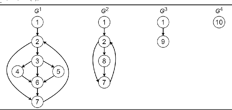 Figure 1 for Learning Semantic Program Embeddings with Graph Interval Neural Network