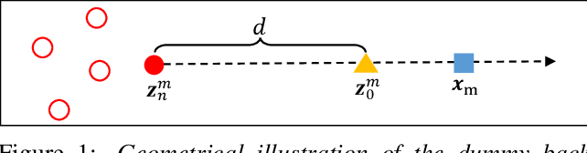 Figure 1 for Bayesian Loss for Crowd Count Estimation with Point Supervision