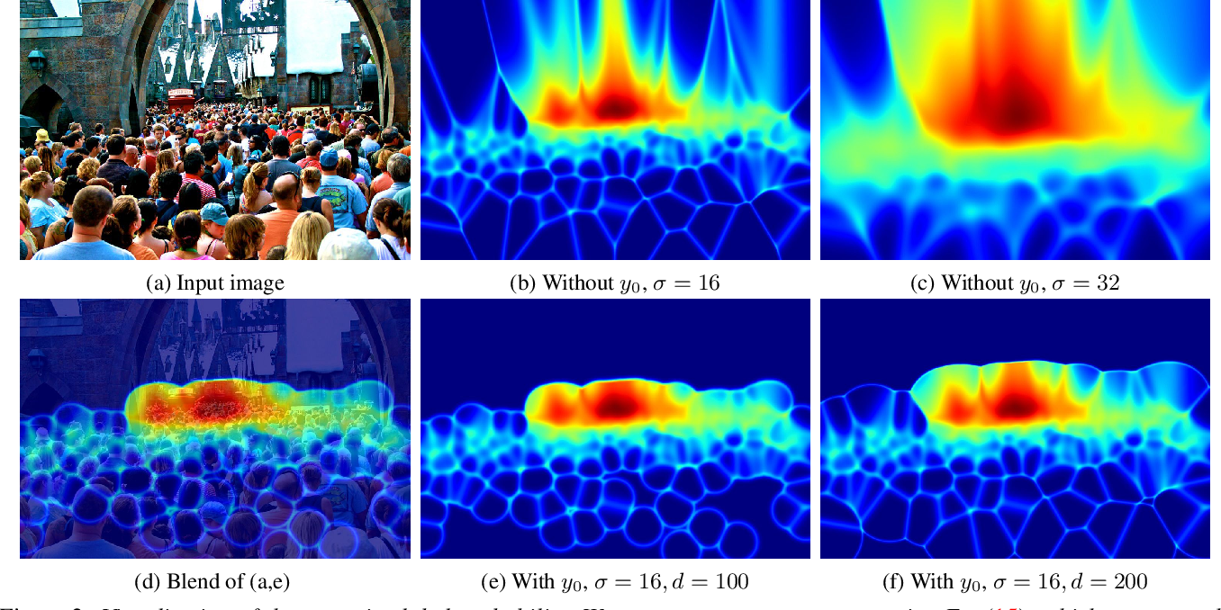 Figure 3 for Bayesian Loss for Crowd Count Estimation with Point Supervision