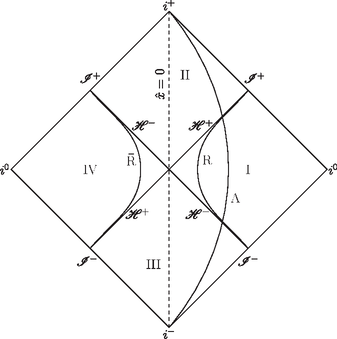 Unveiling Quantum Entanglement Degradation Near A Schwarzschild