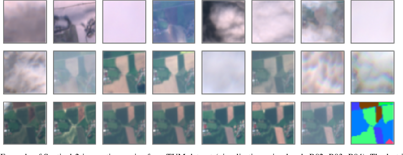 Figure 2 for Crop Classification under Varying Cloud Cover with Neural Ordinary Differential Equations