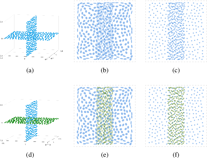 Figure 4 for Implicit Multidimensional Projection of Local Subspaces