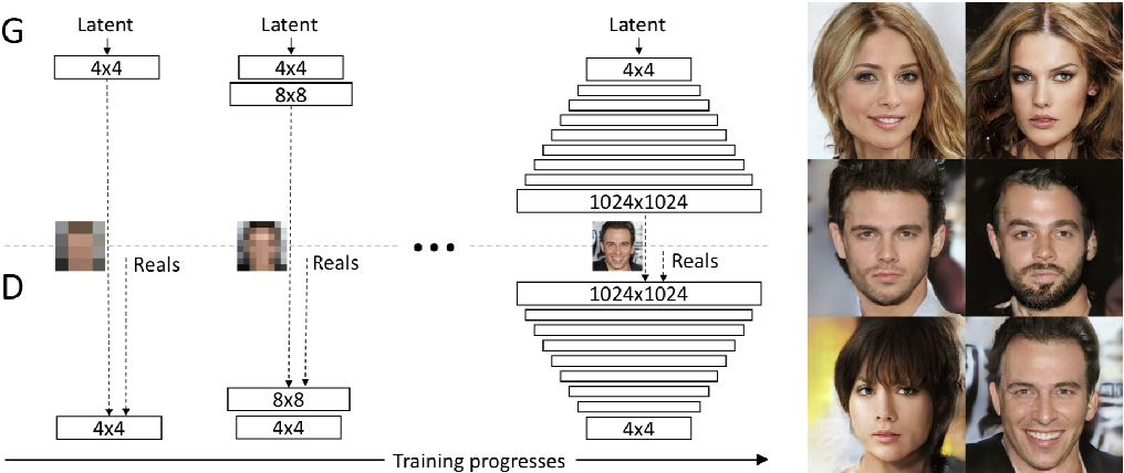 Figure 4 for Image Generation and Recognition (Emotions)