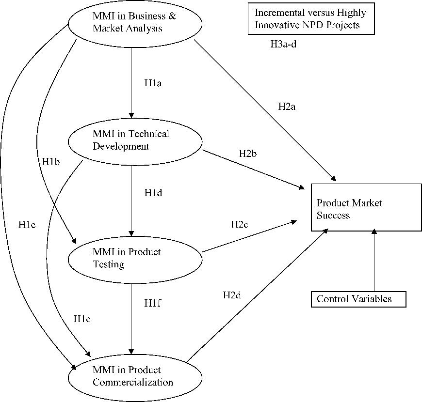 9006 Hid Kit Diagram