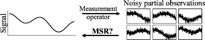 Figure 1 for MSR-GAN: Multi-Segment Reconstruction via Adversarial Learning