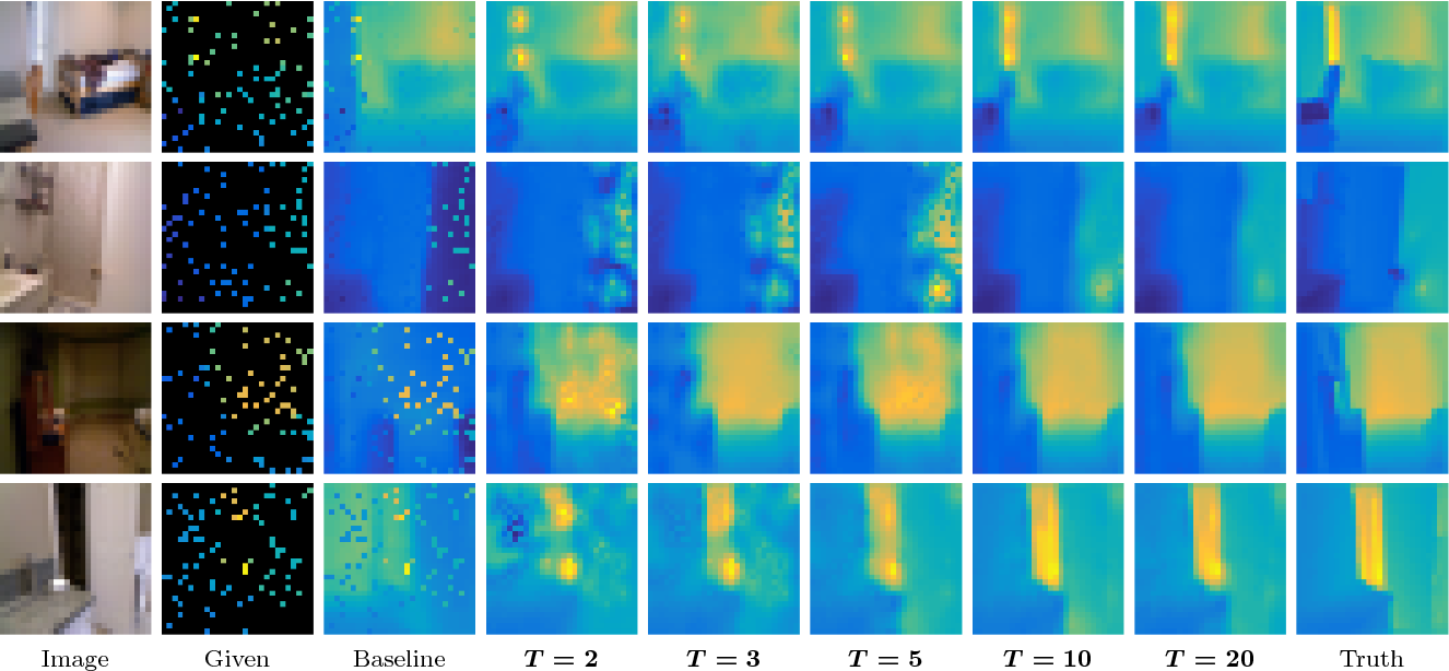 Figure 3 for Deep Component Analysis via Alternating Direction Neural Networks