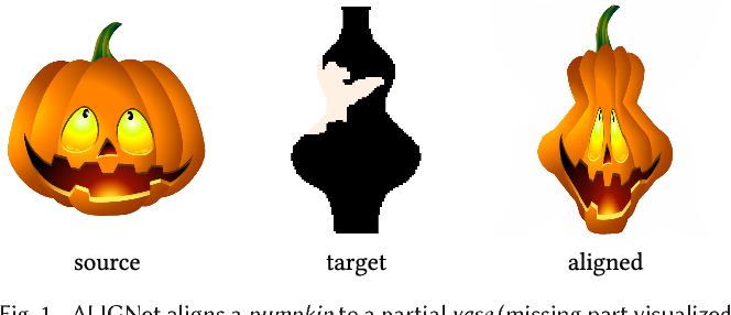 Figure 1 for ALIGNet: Partial-Shape Agnostic Alignment via Unsupervised Learning