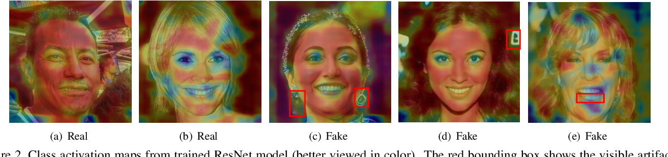 Figure 3 for Global Texture Enhancement for Fake Face Detection in the Wild