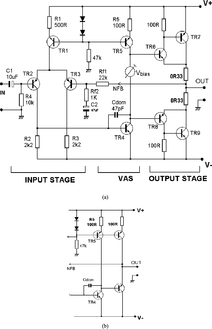 Design And Construction Of Arduino Hacked Variable Gating Distortion Amplifier With The Digital Potentiometer Controlled By Uno Pedal Semantic Scholar