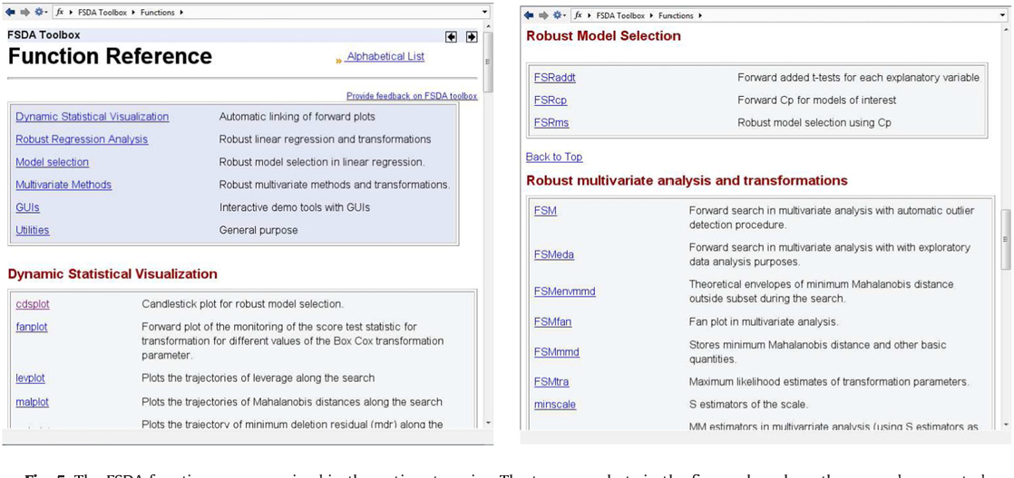 FSDA: A MATLAB toolbox for robust analysis and interactive