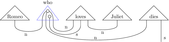 Figure 1 for Grammar-Aware Question-Answering on Quantum Computers