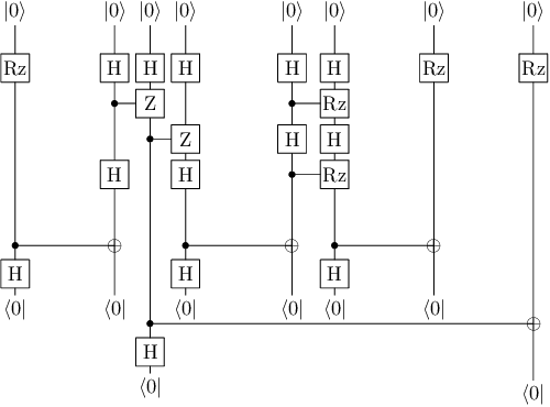 Figure 3 for Grammar-Aware Question-Answering on Quantum Computers