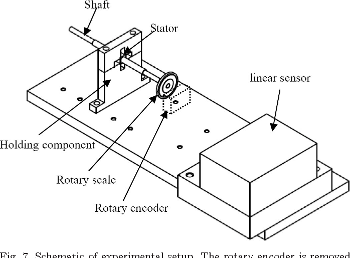 Rotary Linear Piezoelectric Microactuator With A Cubic Stator Of