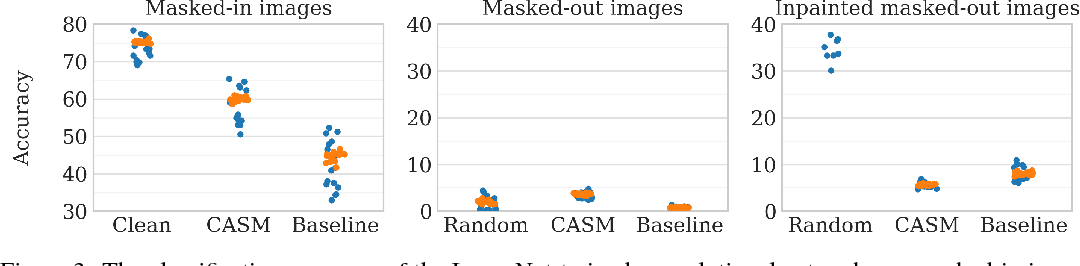 Figure 4 for Classifier-agnostic saliency map extraction