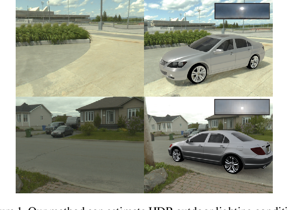 Figure 1 for Deep Sky Modeling for Single Image Outdoor Lighting Estimation