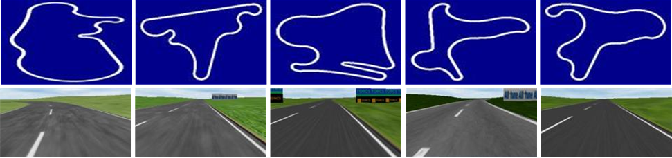 Figure 4 for Feature Analysis and Selection for Training an End-to-End Autonomous Vehicle Controller Using the Deep Learning Approach